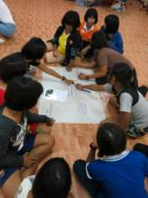 Brainstorming potential dangers and tactics