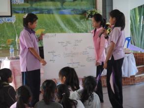 Presenting their Ideas
