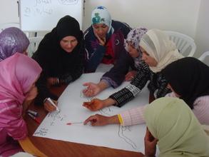Community Planning of Cooperative