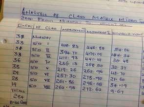 Matulani School Grade Metrics
