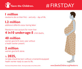 #FIRSTDAY Infographic
