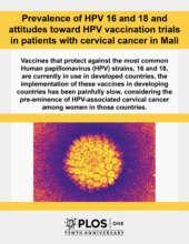 Prevalence of HPV in Bamako, Mali