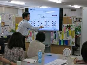 Kenji Aoshima from Tokio Marine assigning tasks