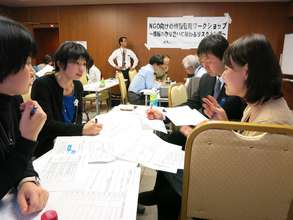 Participants working in small groups