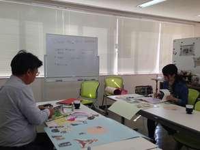 """Dream Map"" Workshop"