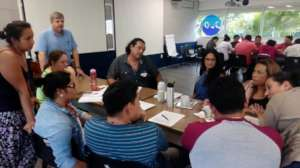 Conflict resolution exercise