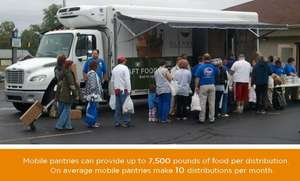Mobile Pantry Distribution