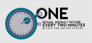 Reality of Sexual Assault